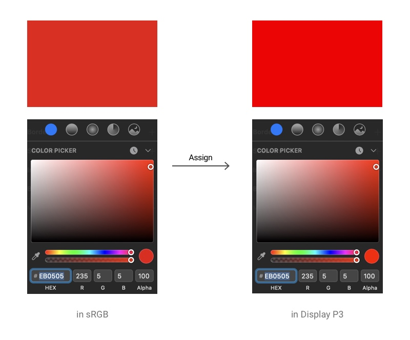 Assign method in color profile management
